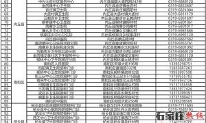 邢台市新冠病毒疫苗接种点名单