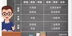 河北省中小学教师职称制度改革 听听老师们怎么说