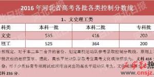 2016年河北高考分数线公布:一本文科535 理科525