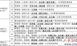 邯郸2021年中考考点 主城区15个
