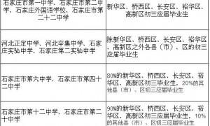 2016年石家庄14所高中实行自主招生