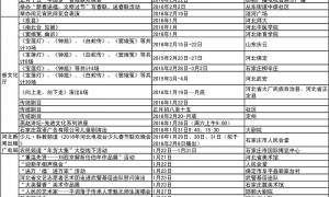 河北省2016年春节期间重点文化活动安排