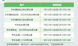 河北2021高考各批次志愿填报时间表