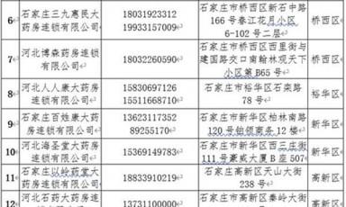 石家庄公布全市药店提供送药服务联系电话